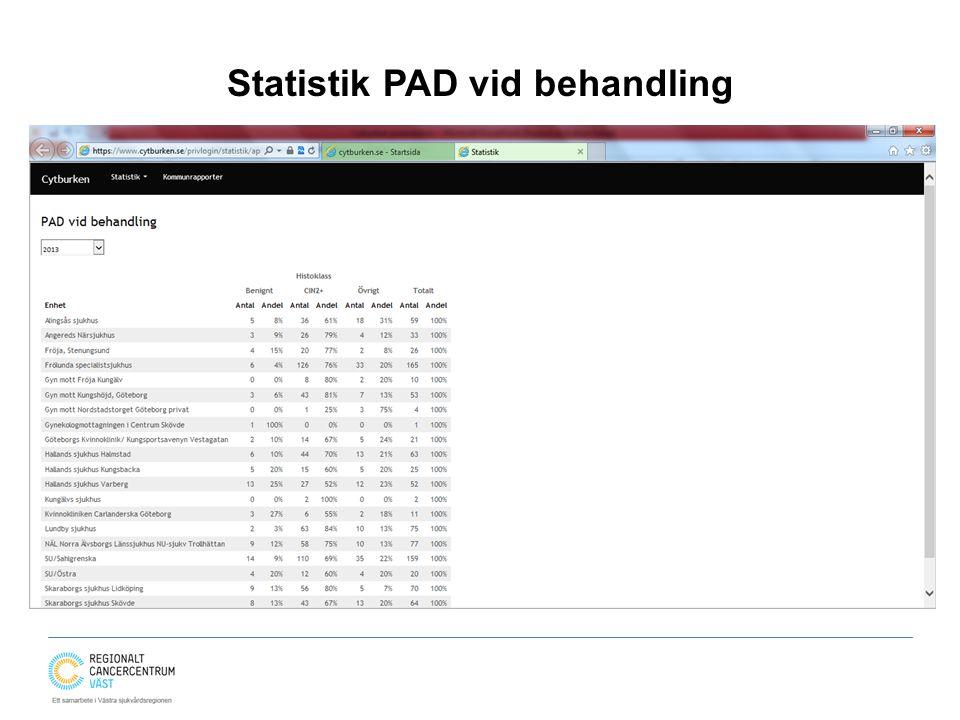 Statistik PAD vid behandling