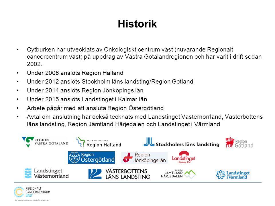 Historik Cytburken har utvecklats av Onkologiskt centrum väst (nuvarande Regionalt cancercentrum väst) på uppdrag av Västra Götalandregionen och har v