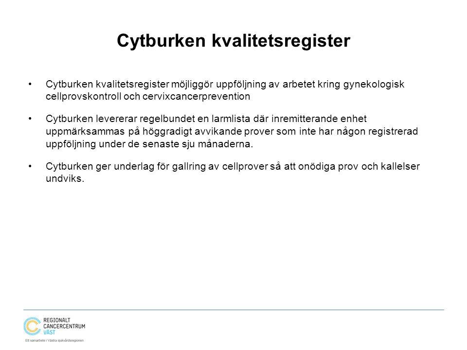 Cytburken kvalitetsregister Cytburken kvalitetsregister möjliggör uppföljning av arbetet kring gynekologisk cellprovskontroll och cervixcancerpreventi
