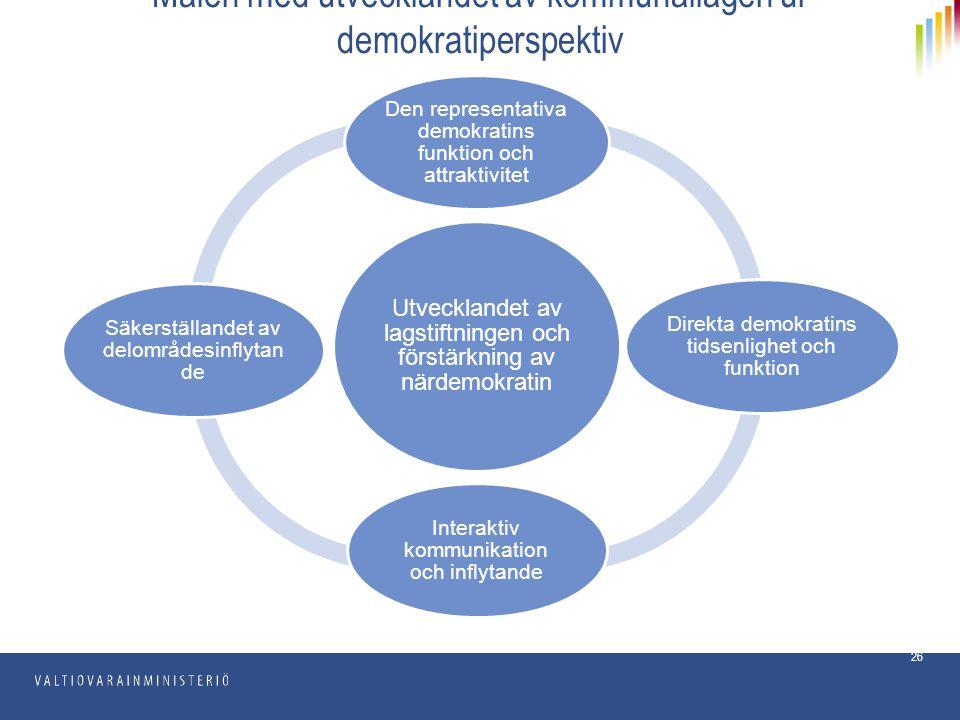 Målen med utvecklandet av kommunallagen ur demokratiperspektiv Utvecklandet av lagstiftningen och förstärkning av närdemokratin Den representativa dem