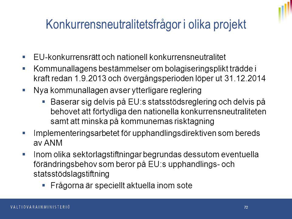 Konkurrensneutralitetsfrågor i olika projekt  EU-konkurrensrätt och nationell konkurrensneutralitet  Kommunallagens bestämmelser om bolagiseringspli
