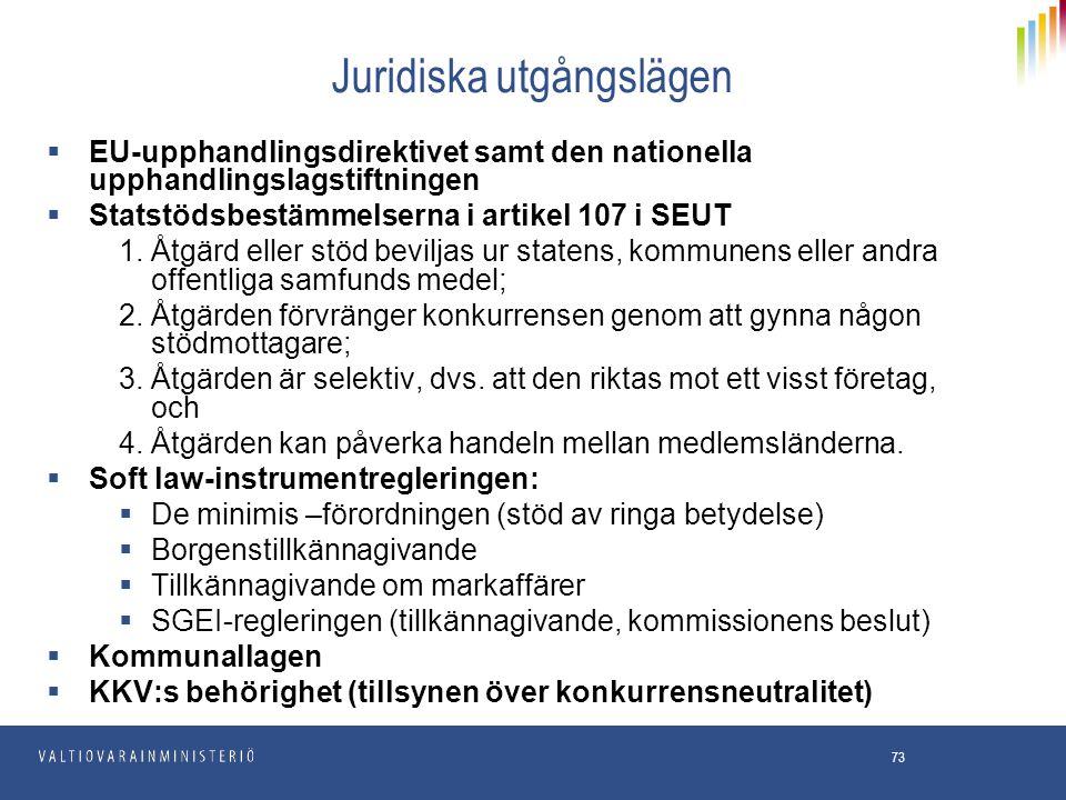 73  EU-upphandlingsdirektivet samt den nationella upphandlingslagstiftningen  Statstödsbestämmelserna i artikel 107 i SEUT 1.Åtgärd eller stöd bevil