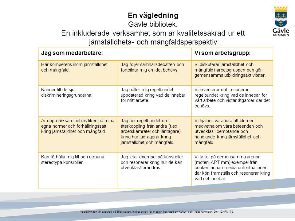 En vägledning Gävle bibliotek: En inkluderade verksamhet som är kvalitetssäkrad ur ett jämställdhets- och mångfaldsperspektiv Jag som medarbetare:Vi som arbetsgrupp: Har kompetens inom jämställdhet och mångfald.