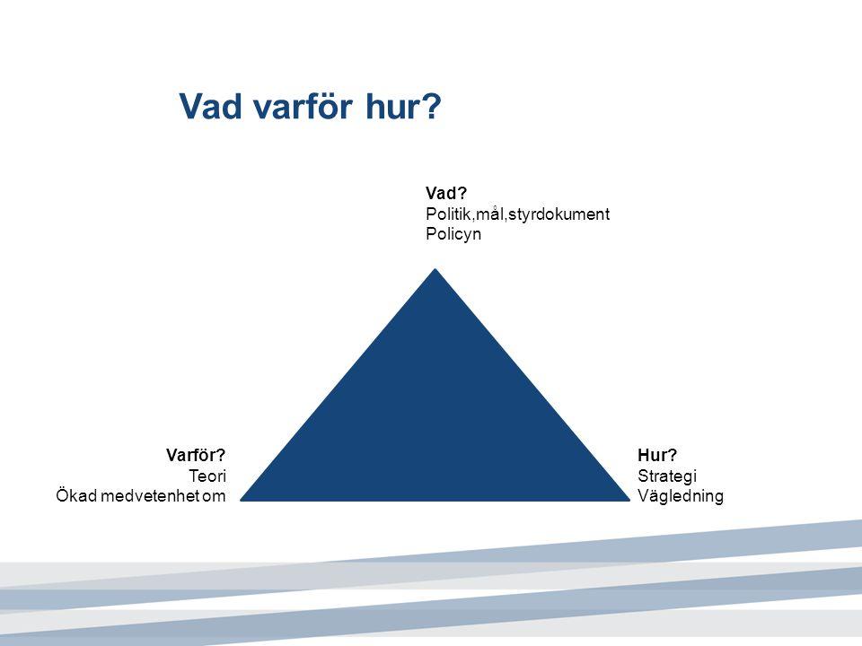 Uppdrag – internt arbete Uppdraget för folkbiblioteken i Gävle vilar på tre ben; Läsning, Kunskap & Information samt Kulturupplevelser.