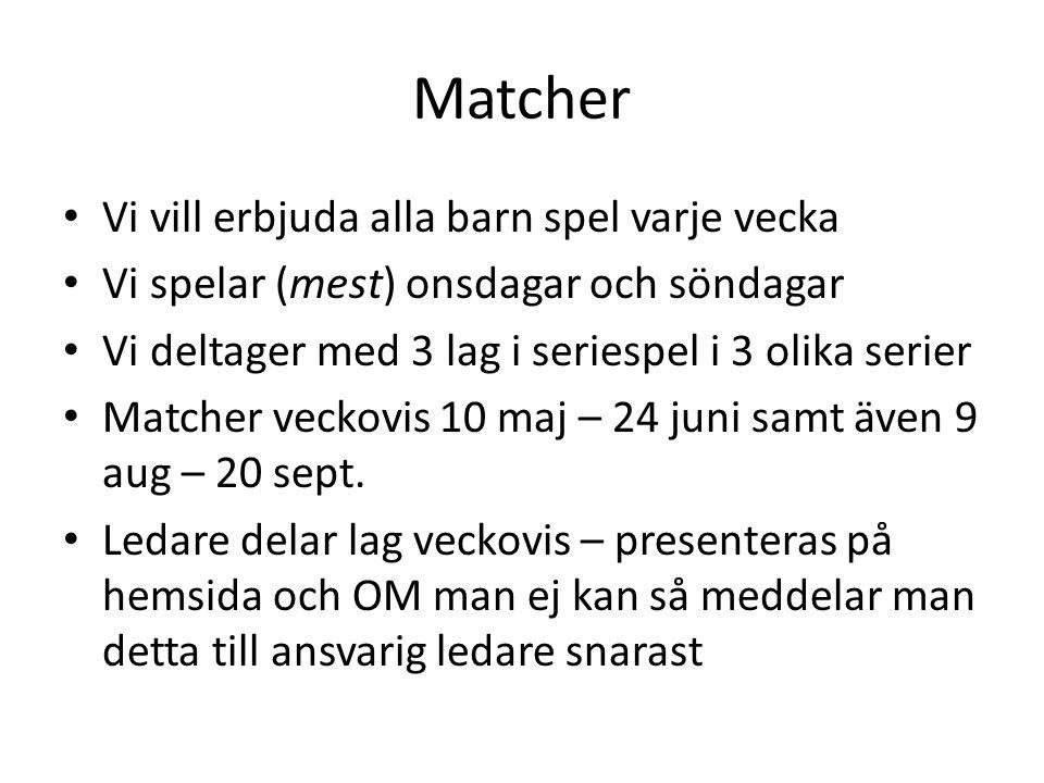 Matcher Vi vill erbjuda alla barn spel varje vecka Vi spelar (mest) onsdagar och söndagar Vi deltager med 3 lag i seriespel i 3 olika serier Matcher veckovis 10 maj – 24 juni samt även 9 aug – 20 sept.