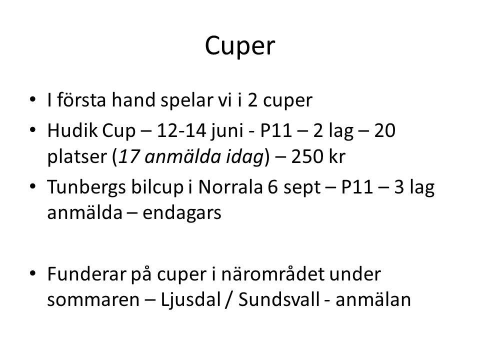 Cuper I första hand spelar vi i 2 cuper Hudik Cup – 12-14 juni - P11 – 2 lag – 20 platser (17 anmälda idag) – 250 kr Tunbergs bilcup i Norrala 6 sept – P11 – 3 lag anmälda – endagars Funderar på cuper i närområdet under sommaren – Ljusdal / Sundsvall - anmälan