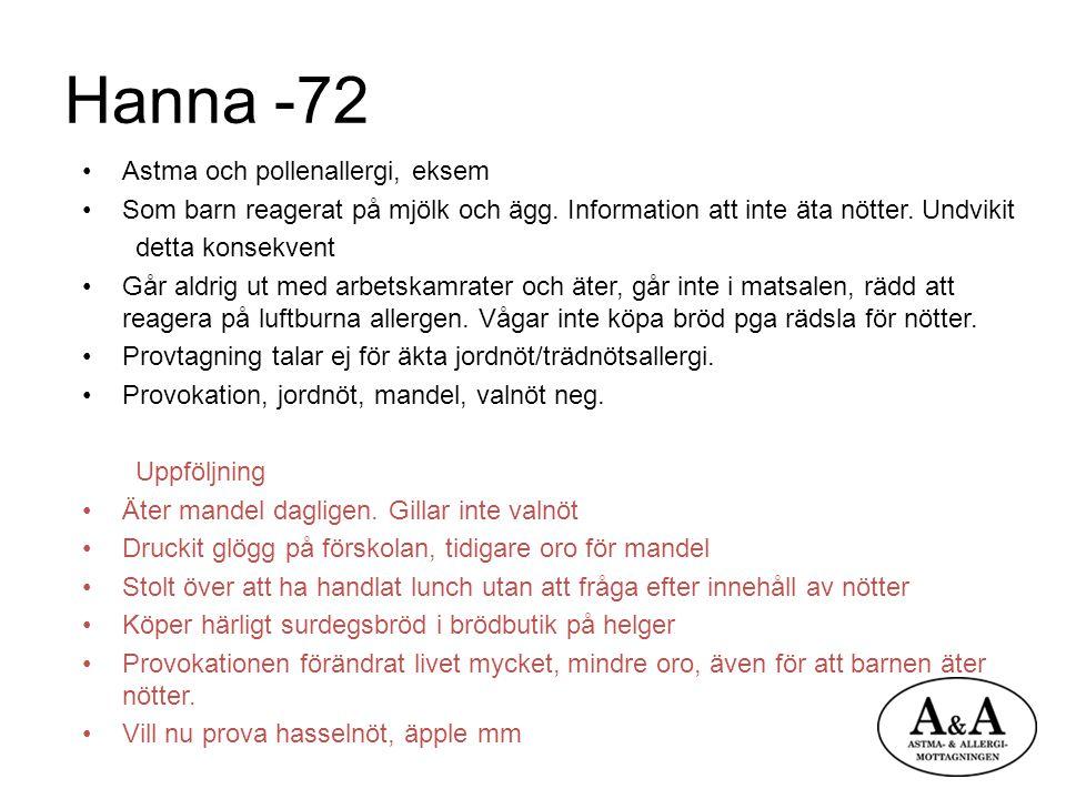 Hanna -72 Astma och pollenallergi, eksem Som barn reagerat på mjölk och ägg. Information att inte äta nötter. Undvikit detta konsekvent Går aldrig ut