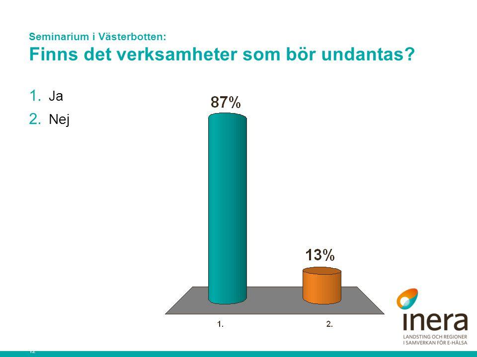 12 Seminarium i Västerbotten: Finns det verksamheter som bör undantas? 1. Ja 2. Nej