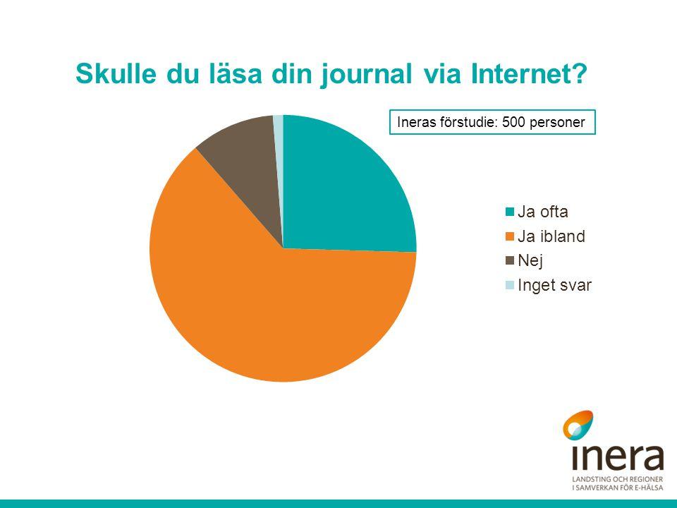 Skulle du läsa din journal via Internet?