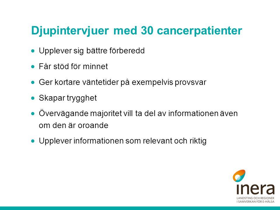 Djupintervjuer med 30 cancerpatienter  Upplever sig bättre förberedd  Får stöd för minnet  Ger kortare väntetider på exempelvis provsvar  Skapar trygghet  Övervägande majoritet vill ta del av informationen även om den är oroande  Upplever informationen som relevant och riktig