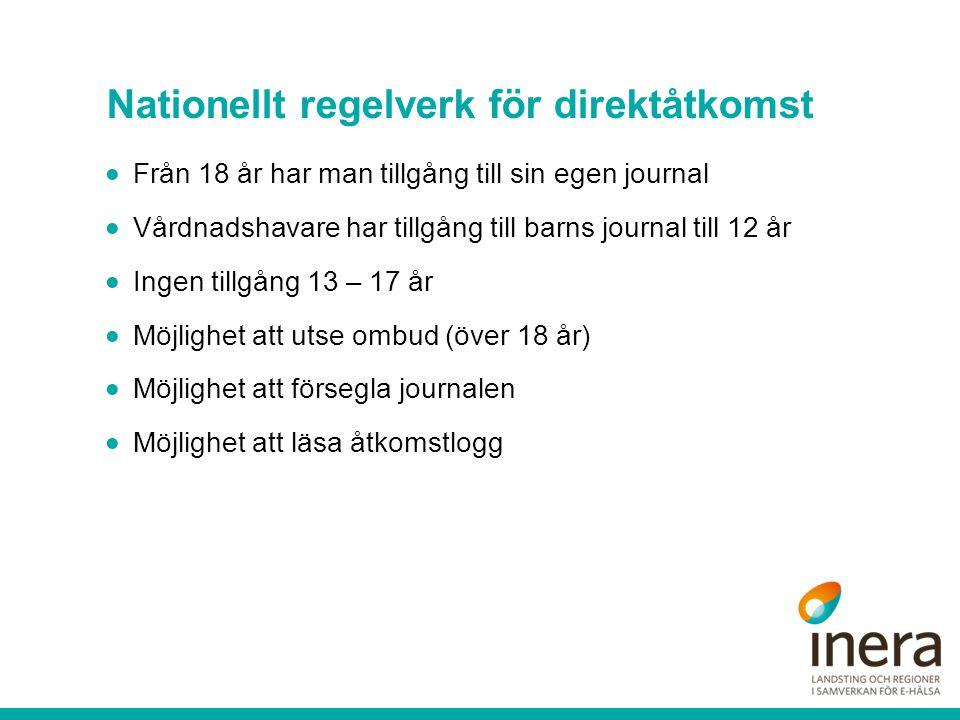 Nationellt regelverk för direktåtkomst  Från 18 år har man tillgång till sin egen journal  Vårdnadshavare har tillgång till barns journal till 12 år  Ingen tillgång 13 – 17 år  Möjlighet att utse ombud (över 18 år)  Möjlighet att försegla journalen  Möjlighet att läsa åtkomstlogg