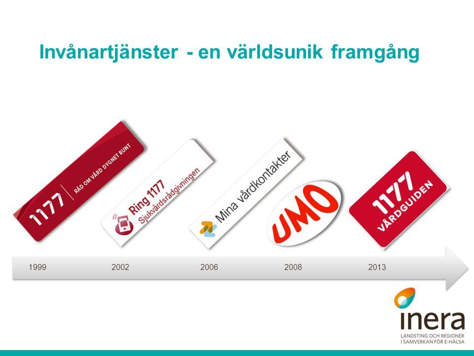 Invånartjänster - en världsunik framgång 20132008200620021999