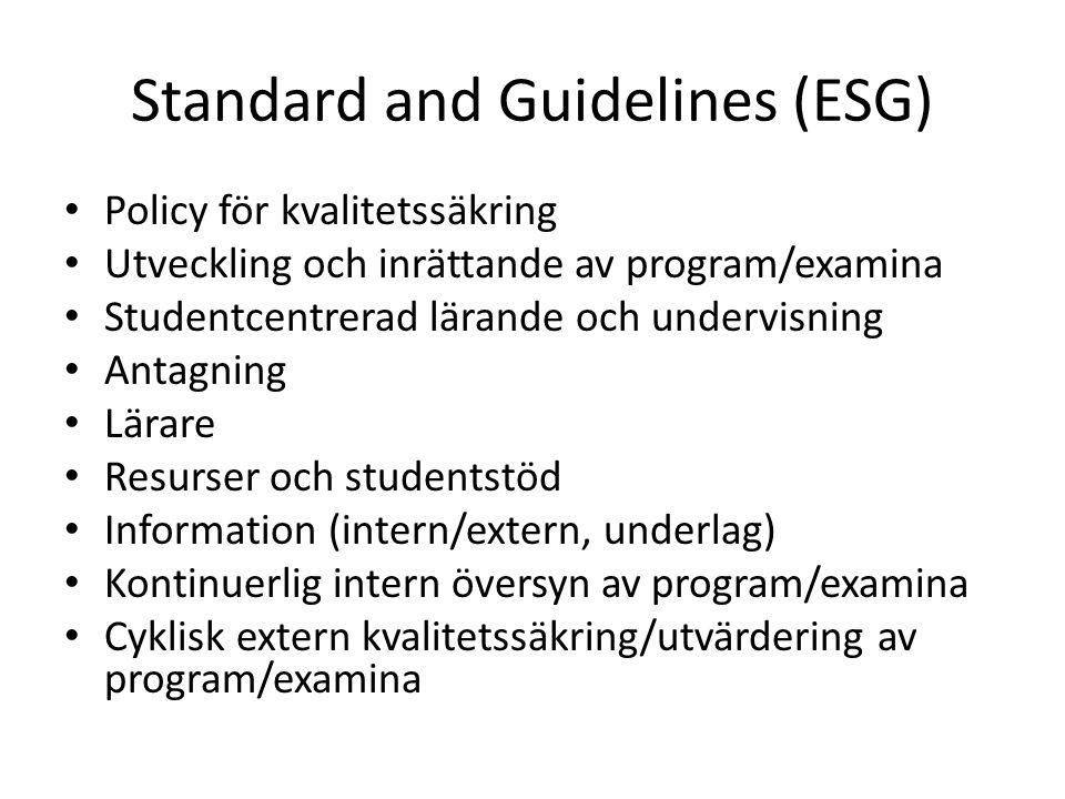 Standard and Guidelines (ESG) Policy för kvalitetssäkring Utveckling och inrättande av program/examina Studentcentrerad lärande och undervisning Antag