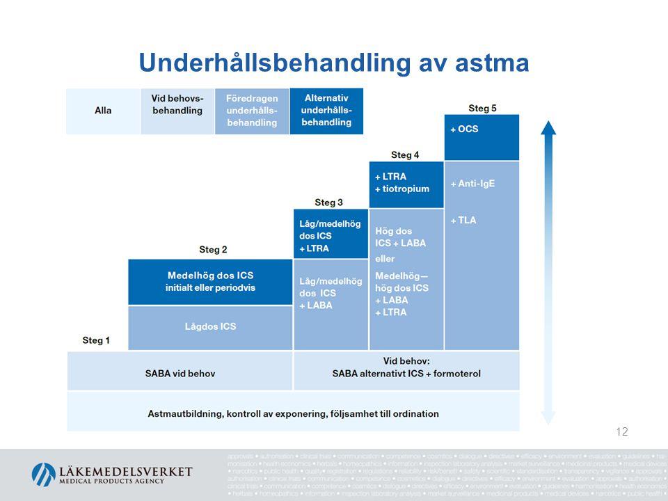 Underhållsbehandling av astma 12