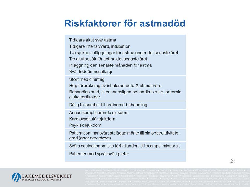 Riskfaktorer för astmadöd 24