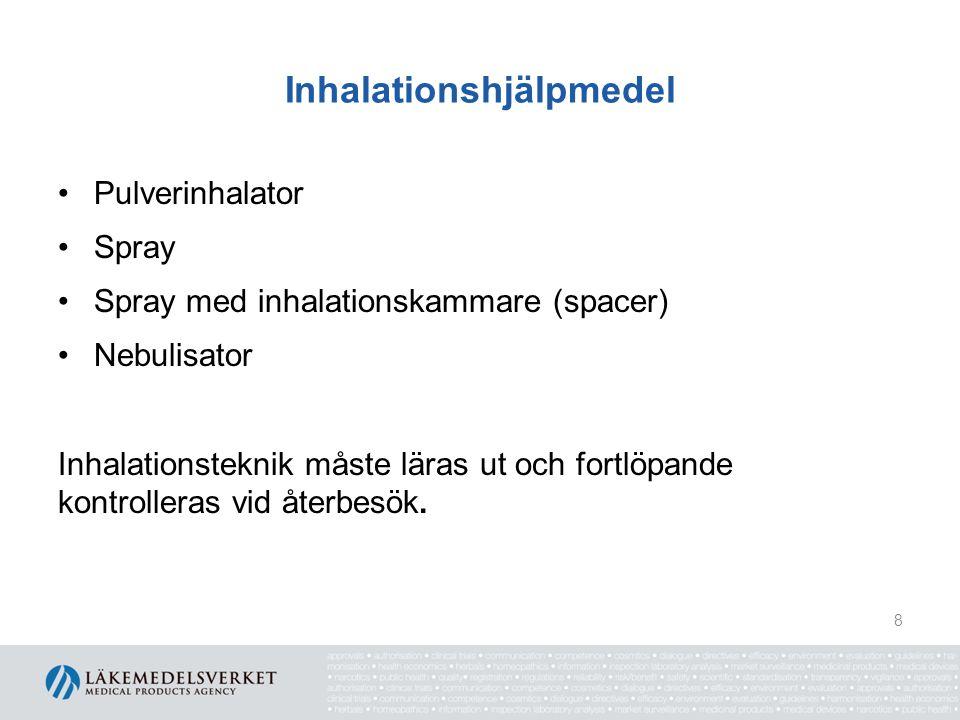 Astmaläkemedel Glukokortikoider för inhalation (ICS) – dygnsdoser till vuxna 1 Endast tillgänglig i fast kombination med vilanterol.