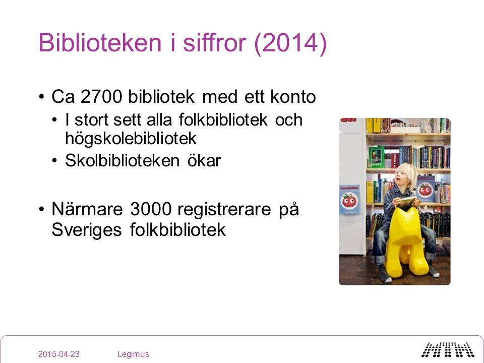 Ca 2700 bibliotek med ett konto I stort sett alla folkbibliotek och högskolebibliotek Skolbiblioteken ökar Närmare 3000 registrerare på Sveriges folkbibliotek Legimus2015-04-23 Biblioteken i siffror (2014)