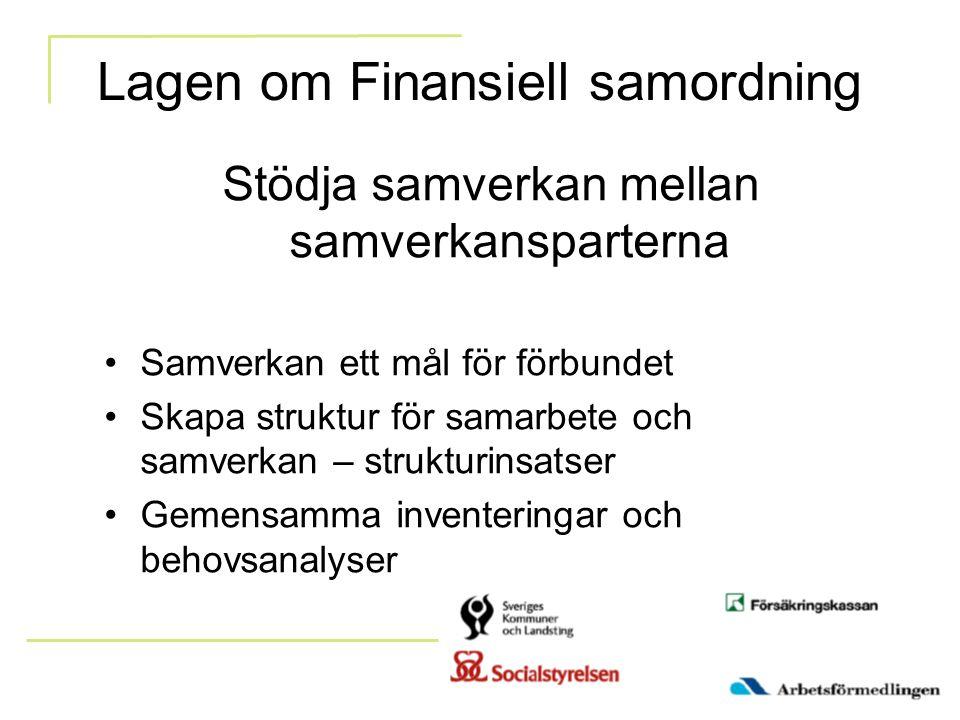 Lagen om Finansiell samordning Stödja samverkan mellan samverkansparterna Samverkan ett mål för förbundet Skapa struktur för samarbete och samverkan –