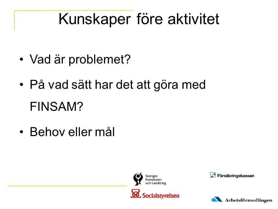Kunskaper före aktivitet Vad är problemet? På vad sätt har det att göra med FINSAM? Behov eller mål