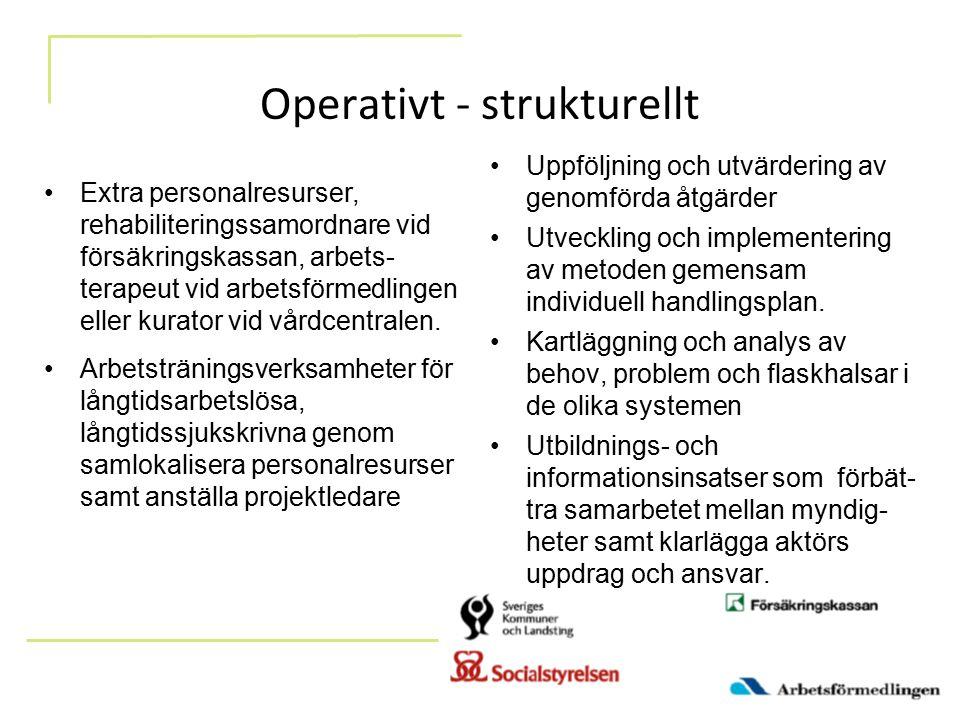 Operativt - strukturellt Extra personalresurser, rehabiliteringssamordnare vid försäkringskassan, arbets- terapeut vid arbetsförmedlingen eller kurato