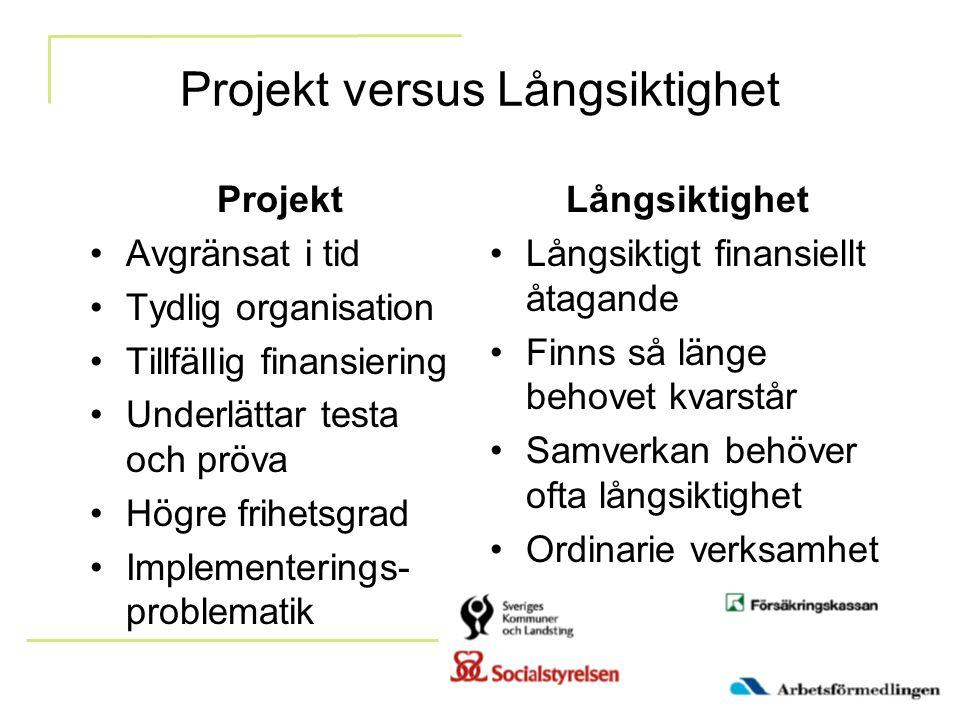 Projekt versus Långsiktighet Projekt Avgränsat i tid Tydlig organisation Tillfällig finansiering Underlättar testa och pröva Högre frihetsgrad Impleme