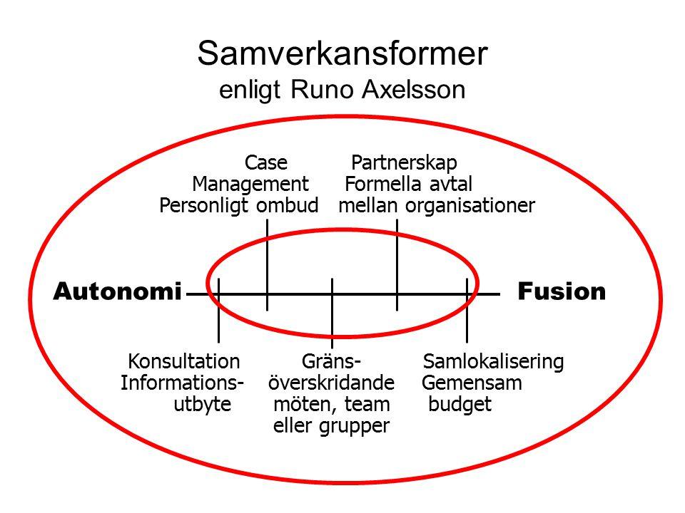 Autonomi Fusion Konsultation Informations- utbyte Samlokalisering Gemensam budget Case Management Personligt ombud Gräns- överskridande möten, team el
