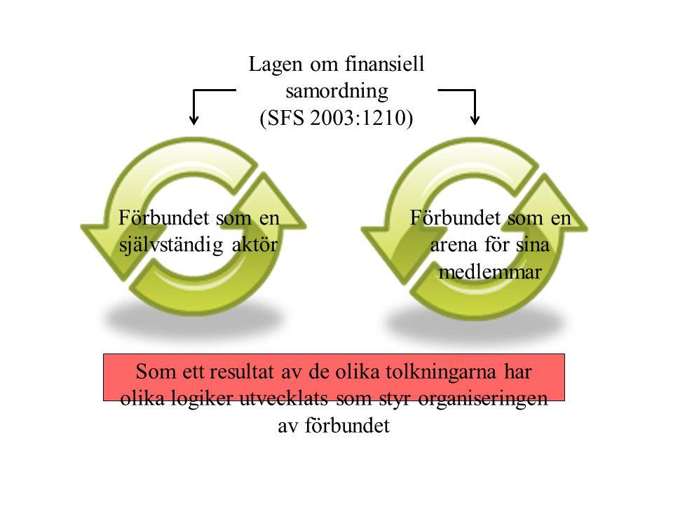 Lagen om finansiell samordning (SFS 2003:1210) Förbundet som en självständig aktör Förbundet som en arena för sina medlemmar Som ett resultat av de ol