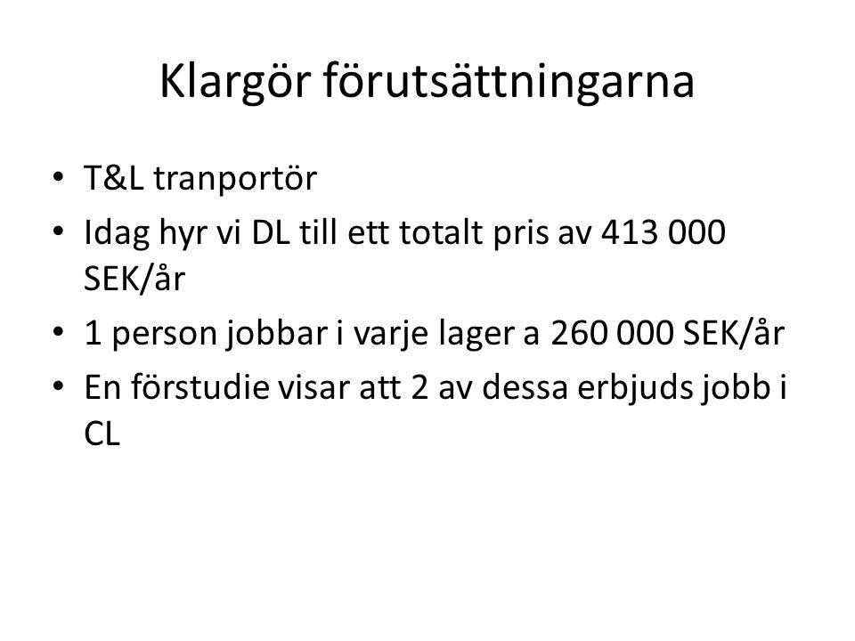 Klargör förutsättningarna T&L tranportör Idag hyr vi DL till ett totalt pris av 413 000 SEK/år 1 person jobbar i varje lager a 260 000 SEK/år En förstudie visar att 2 av dessa erbjuds jobb i CL