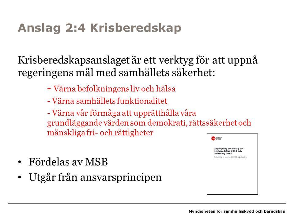 Anslag 2:4 Krisberedskap Krisberedskapsanslaget är ett verktyg för att uppnå regeringens mål med samhällets säkerhet: - Värna befolkningens liv och hä