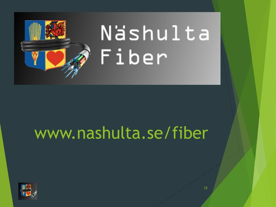 28 www.nashulta.se/fiber