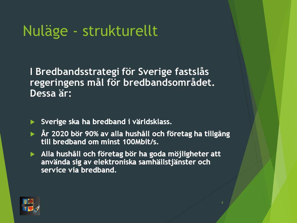 Nuläge - strukturellt I Bredbandsstrategi för Sverige fastslås regeringens mål för bredbandsområdet.