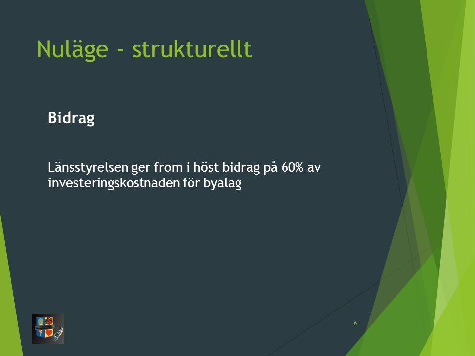 Nuläge - strukturellt Bidrag Länsstyrelsen ger from i höst bidrag på 60% av investeringskostnaden för byalag 6