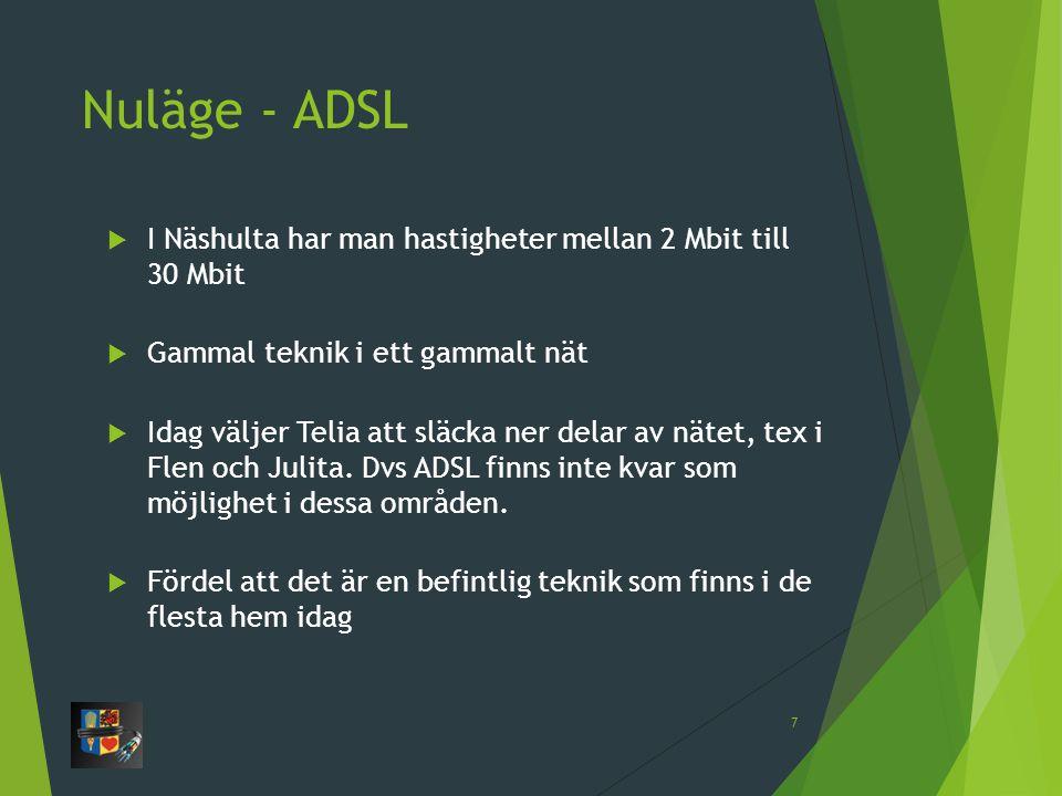 Nuläge - ADSL  I Näshulta har man hastigheter mellan 2 Mbit till 30 Mbit  Gammal teknik i ett gammalt nät  Idag väljer Telia att släcka ner delar av nätet, tex i Flen och Julita.