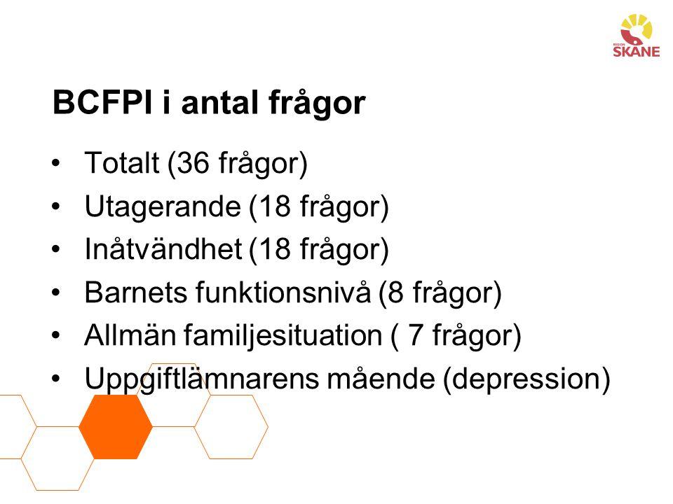 BCFPI i antal frågor Totalt (36 frågor) Utagerande (18 frågor) Inåtvändhet (18 frågor) Barnets funktionsnivå (8 frågor) Allmän familjesituation ( 7 frågor) Uppgiftlämnarens mående (depression)
