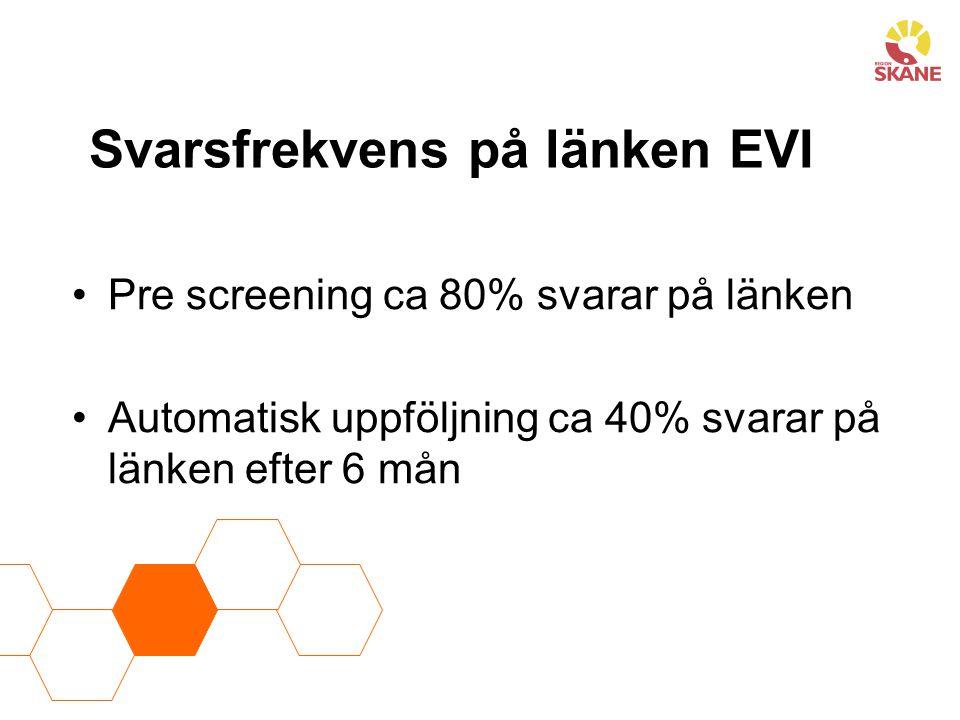 Svarsfrekvens på länken EVI Pre screening ca 80% svarar på länken Automatisk uppföljning ca 40% svarar på länken efter 6 mån
