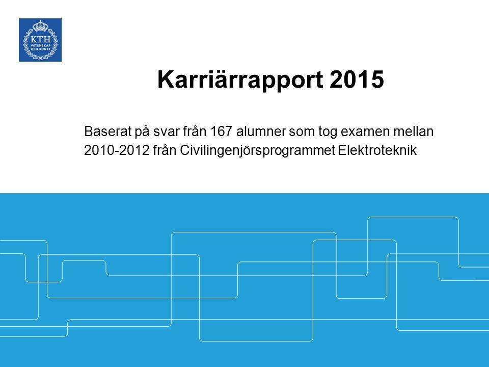 Karriärrapport 2015 Baserat på svar från 167 alumner som tog examen mellan 2010-2012 från Civilingenjörsprogrammet Elektroteknik