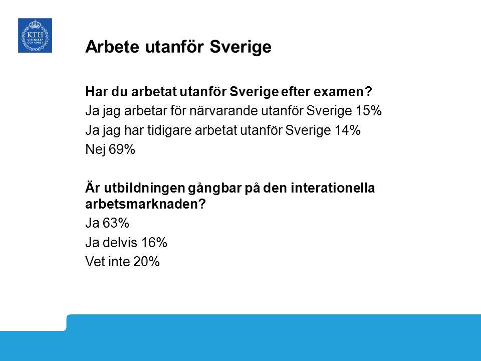 Arbete utanför Sverige Har du arbetat utanför Sverige efter examen.