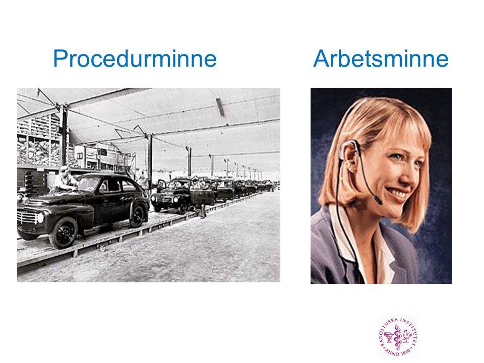 Procedurminne Arbetsminne