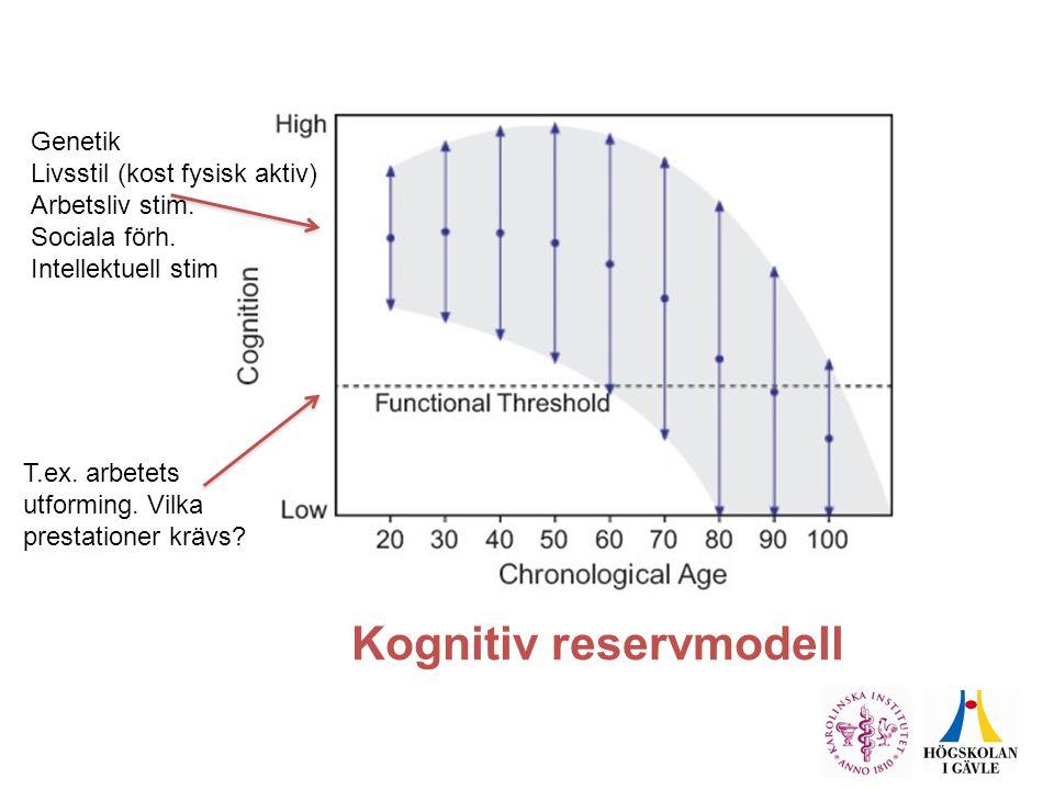 Kognitiv reservmodell Genetik Livsstil (kost fysisk aktiv) Arbetsliv stim. Sociala förh. Intellektuell stim T.ex. arbetets utforming. Vilka prestation