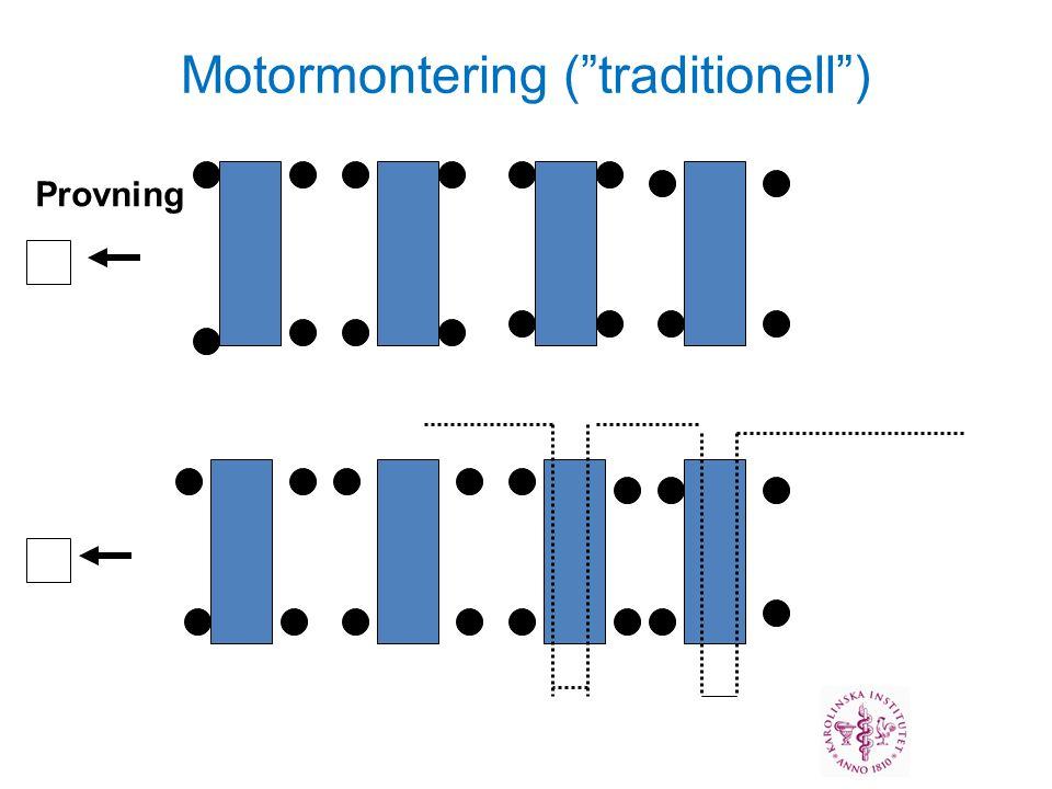 "Motormontering (""traditionell"") Provning"