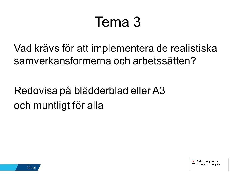 Tema 3 Vad krävs för att implementera de realistiska samverkansformerna och arbetssätten.