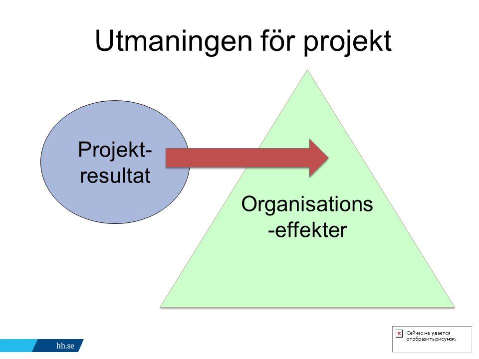 Projekt- resultat Organisations -effekter Utmaningen för projekt