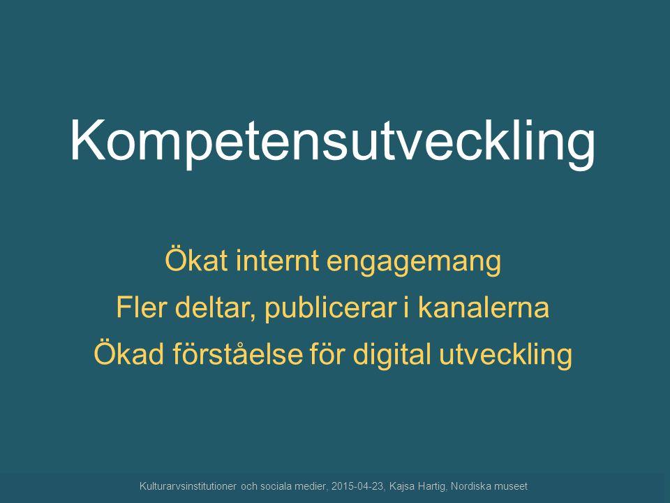 Kompetensutveckling Ökat internt engagemang Fler deltar, publicerar i kanalerna Ökad förståelse för digital utveckling Kulturarvsinstitutioner och soc