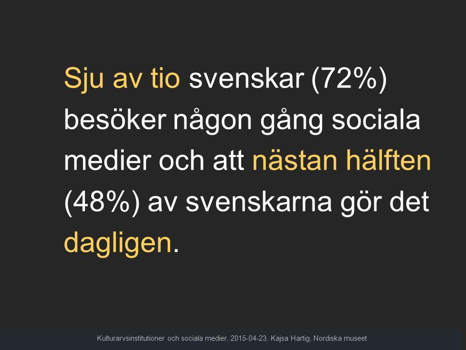 Sju av tio svenskar (72%) besöker någon gång sociala medier och att nästan hälften (48%) av svenskarna gör det dagligen. Kulturarvsinstitutioner och s
