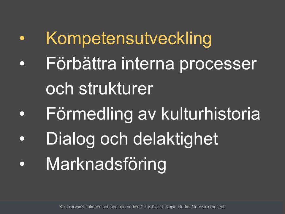 Förmedling av kunskap En kanal av många Kulturarvsinstitutioner och sociala medier, 2015-04-23, Kajsa Hartig, Nordiska museet
