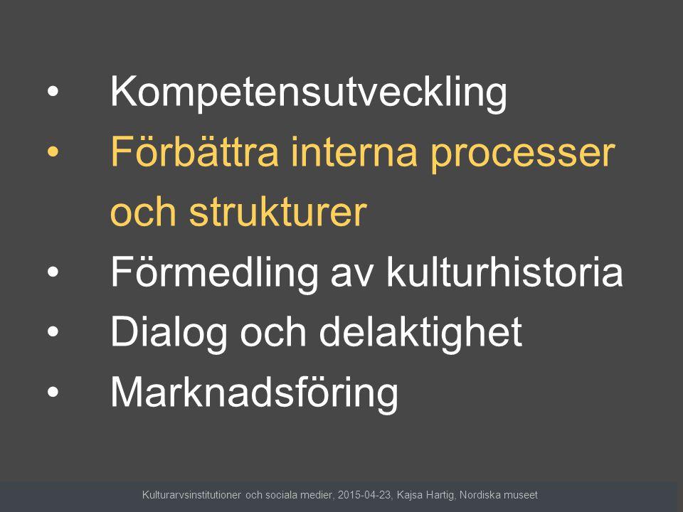Webbplats Samlings- databas Facebook Youtube Seminarier Flickr Pinterest Wikipedia Insamlings- webb E- publikationer Pressutskick Program- verksamhet Instagram Utställningar Twitter Nyhetsbrev Kulturarvsinstitutioner och sociala medier, 2015-04-23, Kajsa Hartig, Nordiska museet