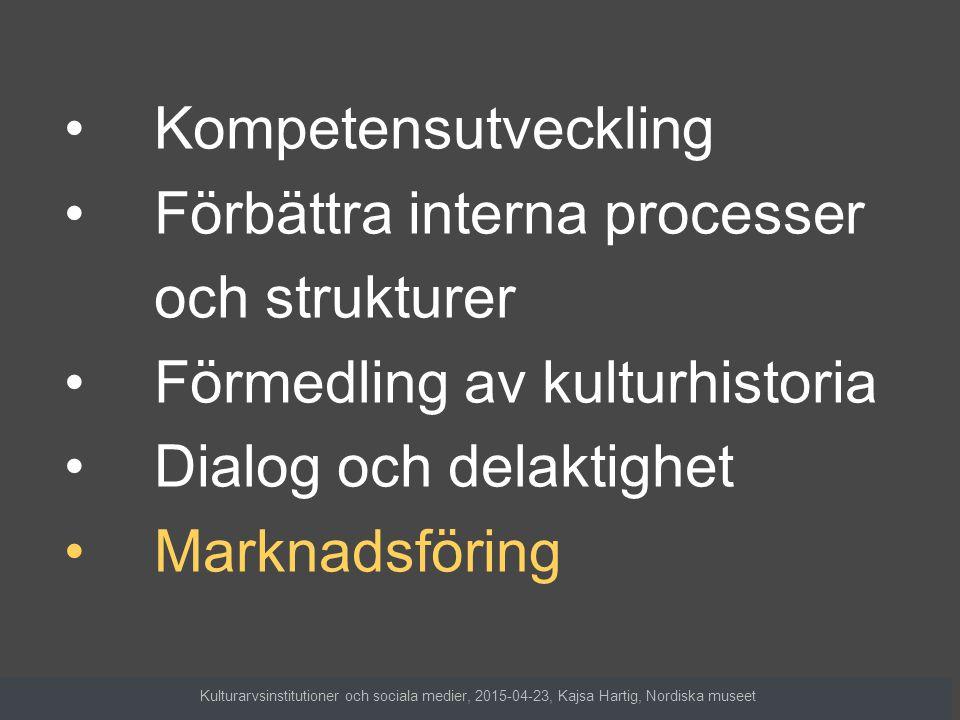 Marknadsföring Ökad kännedom om museet Ökad kunskap om museets utbud Möjlighet att locka fler till utställningar och evenemang Kulturarvsinstitutioner och sociala medier, 2015-04-23, Kajsa Hartig, Nordiska museet