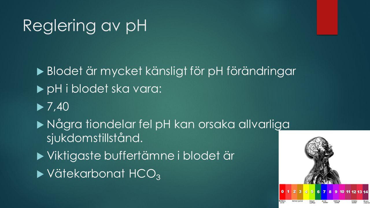Reglering av pH  Blodet är mycket känsligt för pH förändringar  pH i blodet ska vara:  7,40  Några tiondelar fel pH kan orsaka allvarliga sjukdoms