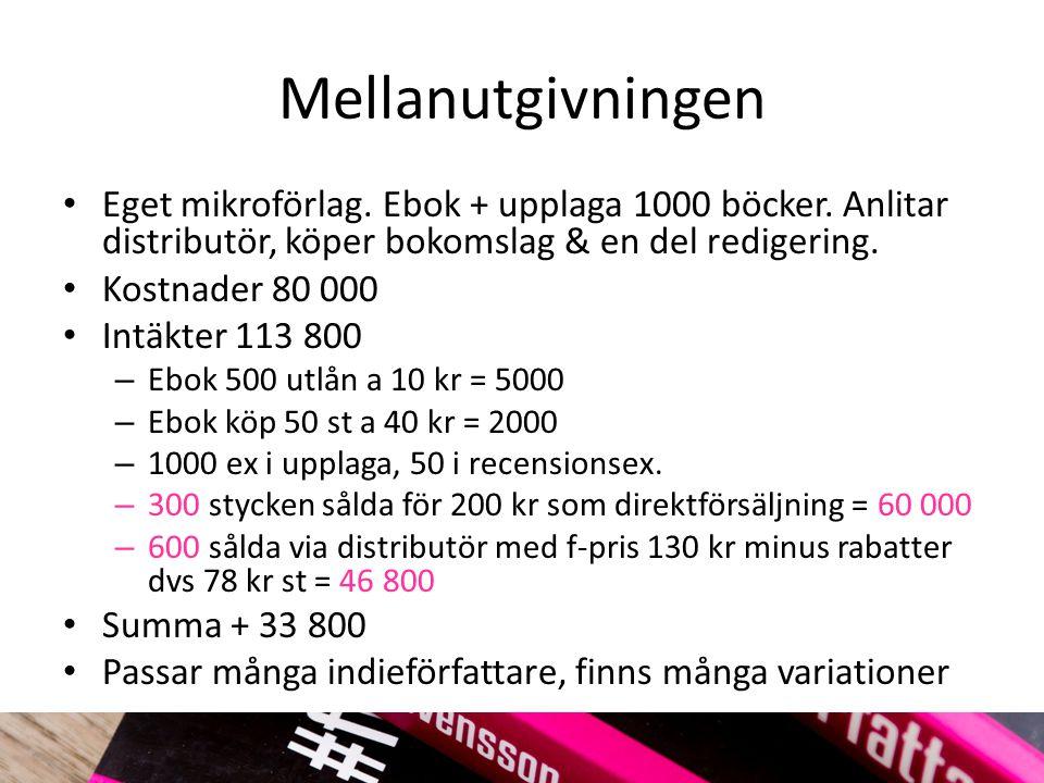 Mellanutgivningen Eget mikroförlag. Ebok + upplaga 1000 böcker. Anlitar distributör, köper bokomslag & en del redigering. Kostnader 80 000 Intäkter 11