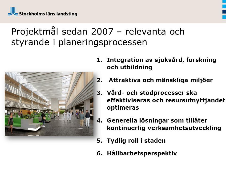 Projektmål sedan 2007 – relevanta och styrande i planeringsprocessen 1.Integration av sjukvård, forskning och utbildning 2. Attraktiva och mänskliga m